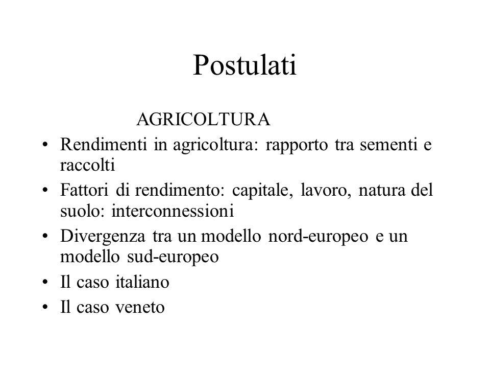 Postulati AGRICOLTURA