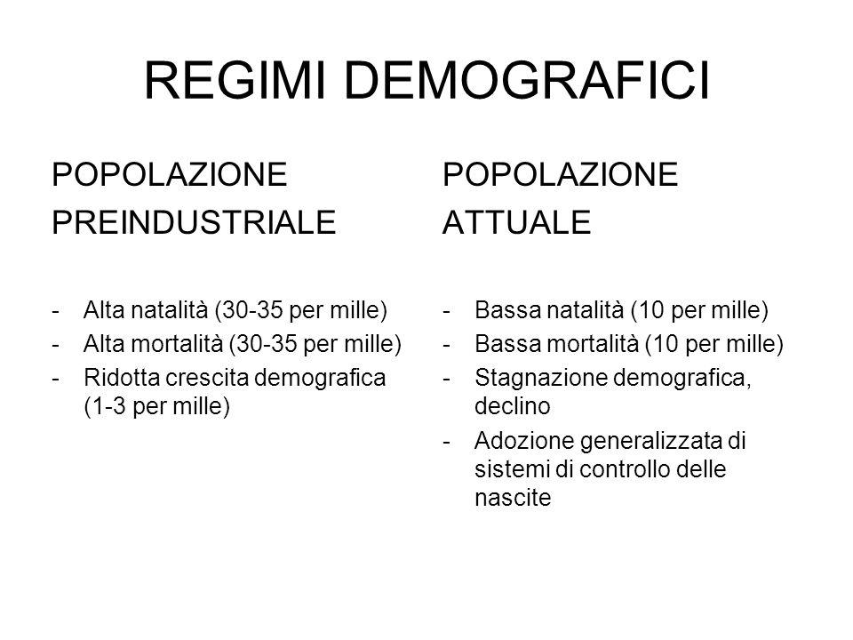 REGIMI DEMOGRAFICI POPOLAZIONE PREINDUSTRIALE POPOLAZIONE ATTUALE