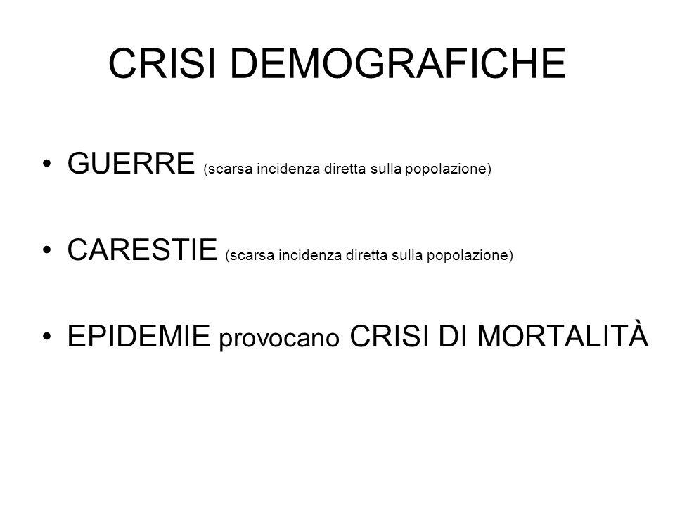 CRISI DEMOGRAFICHE GUERRE (scarsa incidenza diretta sulla popolazione)