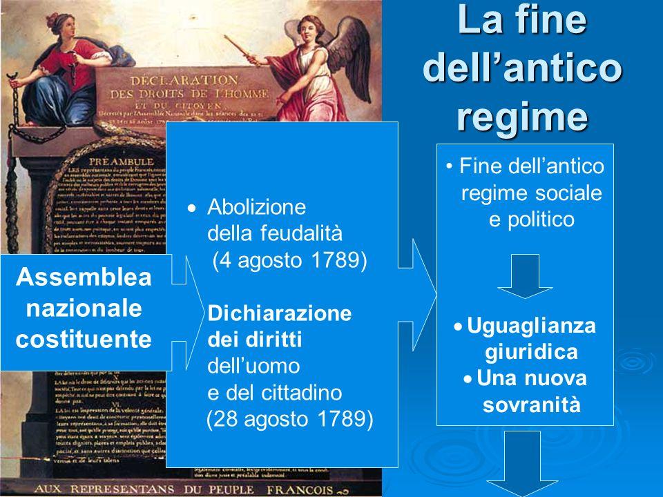 La fine dell'antico regime