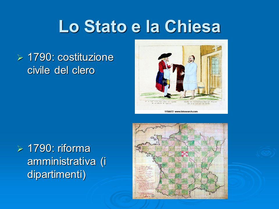 Lo Stato e la Chiesa 1790: costituzione civile del clero