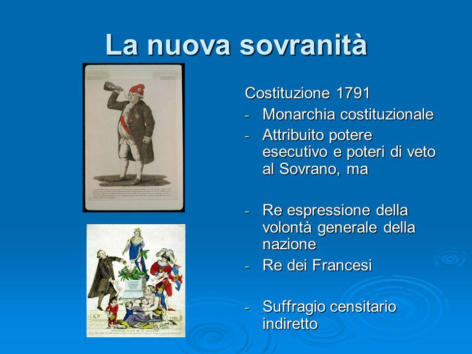 La nuova sovranità Costituzione 1791 Monarchia costituzionale