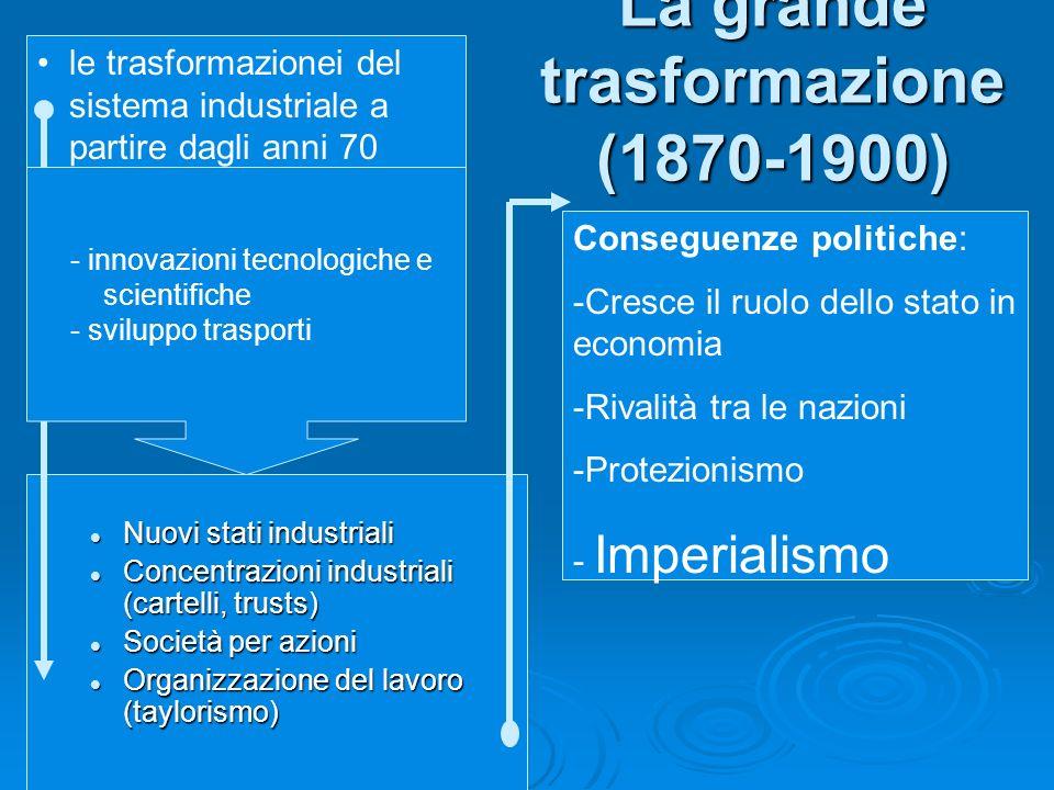 La grande trasformazione (1870-1900)