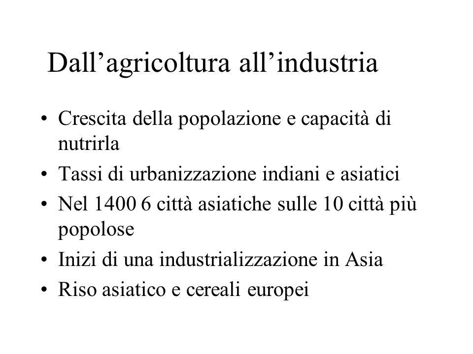 Dall'agricoltura all'industria
