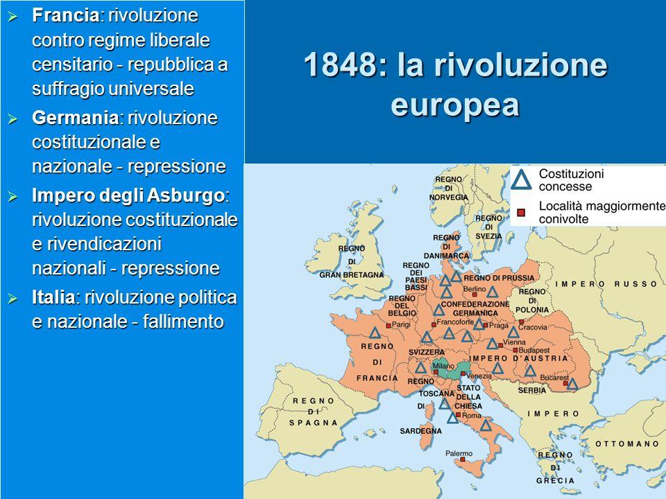1848: la rivoluzione europea