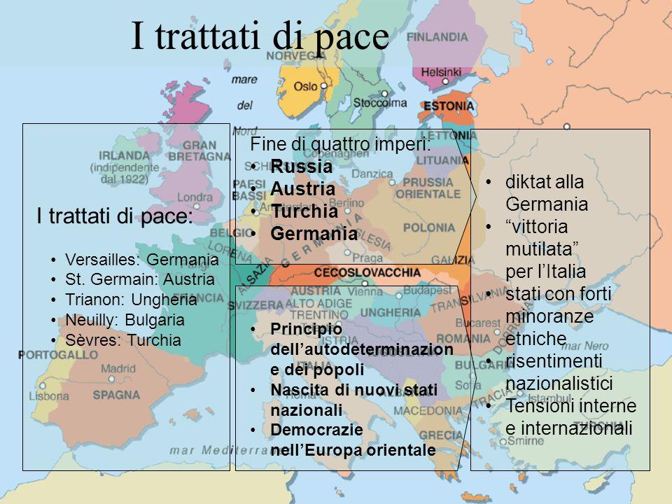 I trattati di pace I trattati di pace: Fine di quattro imperi: Russia