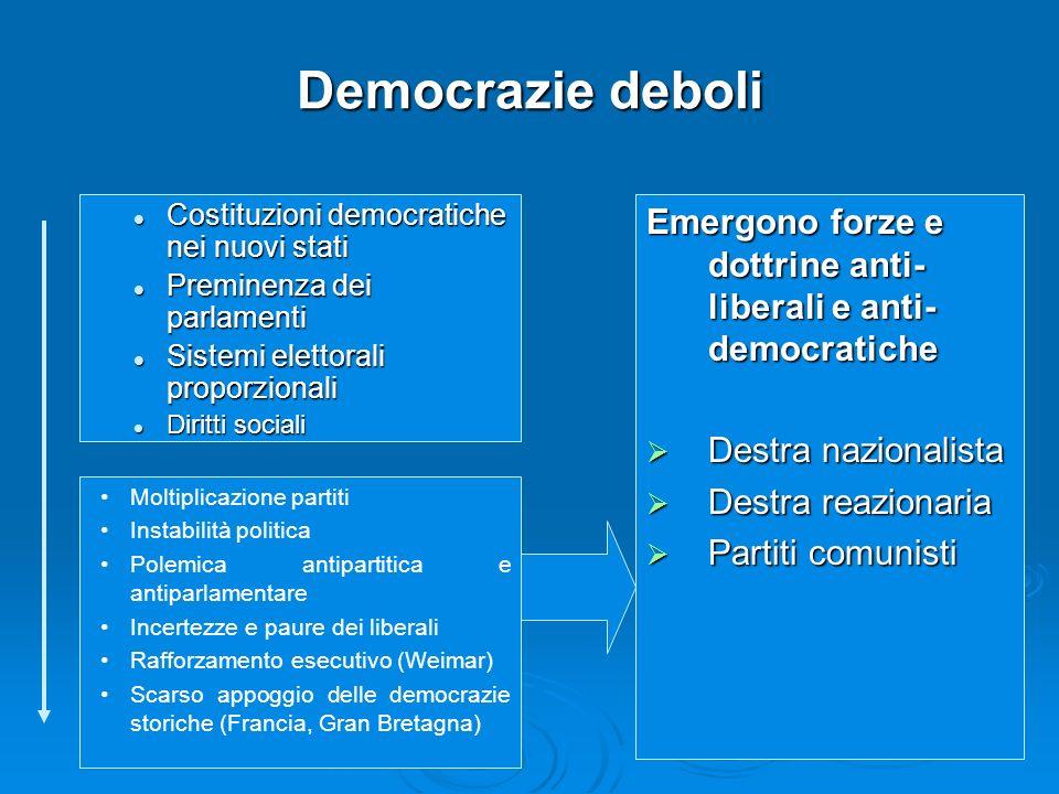 Democrazie deboli Costituzioni democratiche nei nuovi stati. Preminenza dei parlamenti. Sistemi elettorali proporzionali.