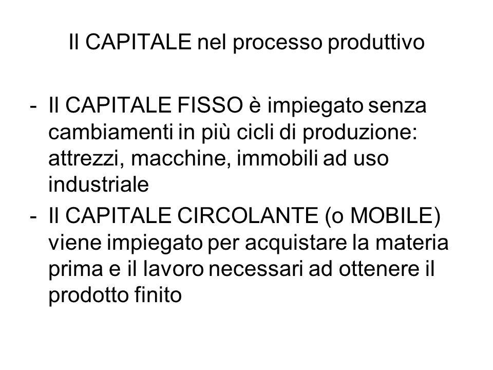 Il CAPITALE nel processo produttivo