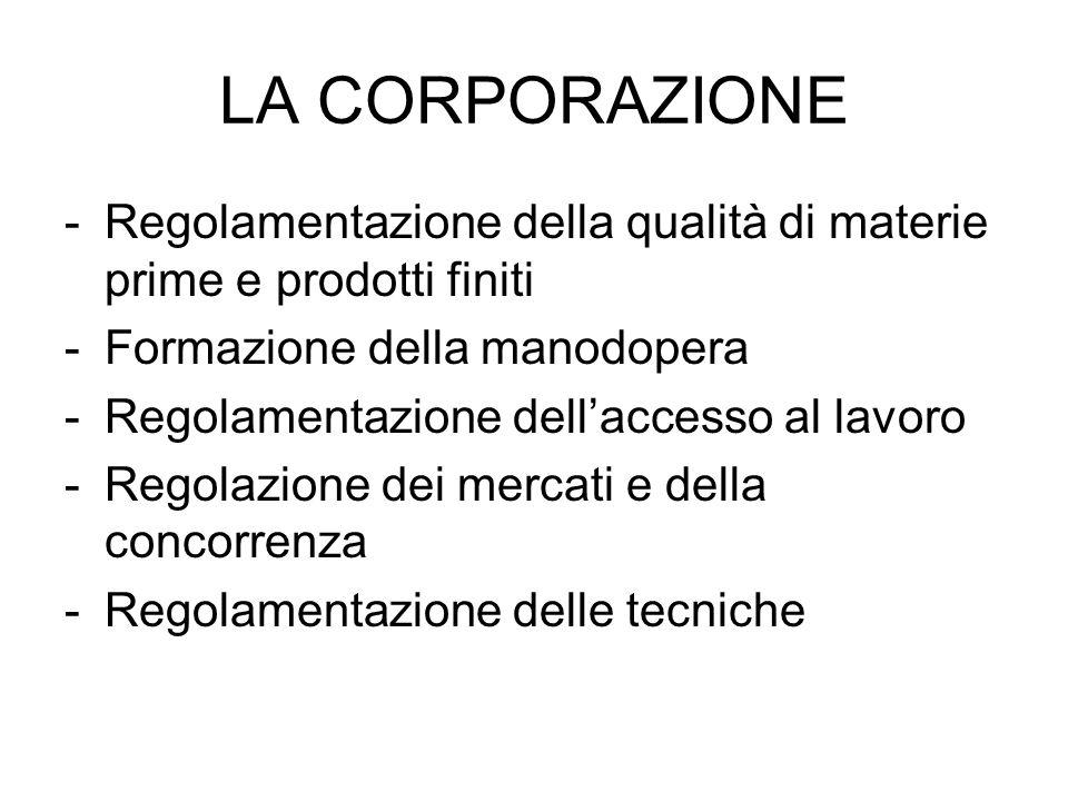 LA CORPORAZIONE Regolamentazione della qualità di materie prime e prodotti finiti. Formazione della manodopera.