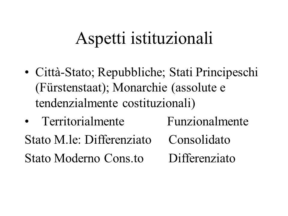 Aspetti istituzionali