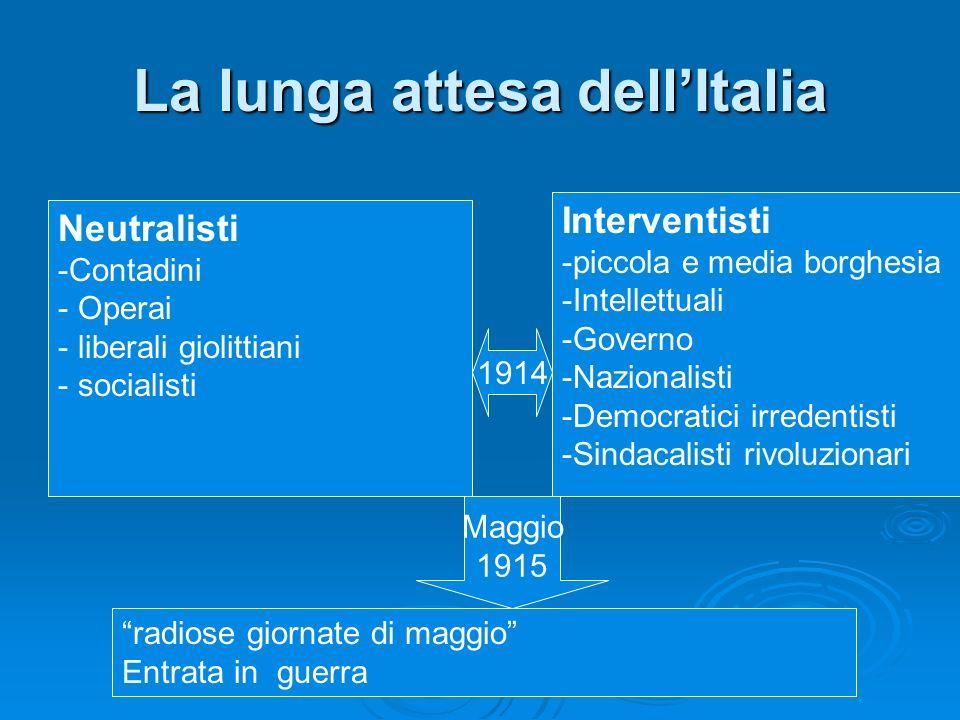 La lunga attesa dell'Italia