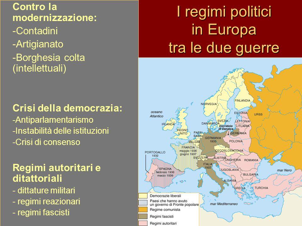 I regimi politici in Europa tra le due guerre