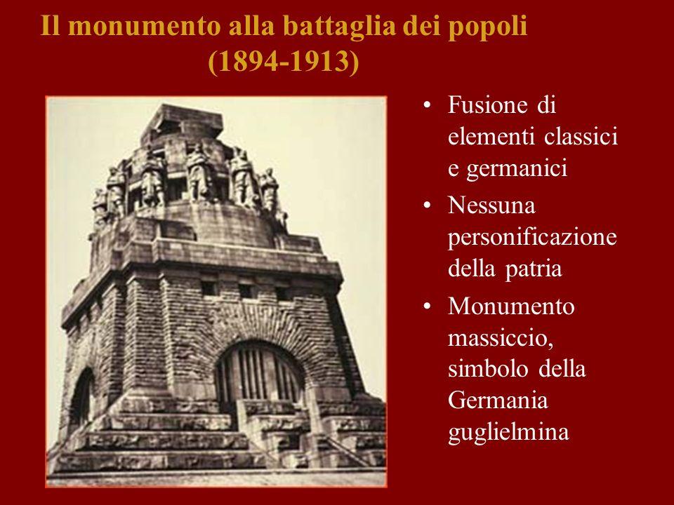 Il monumento alla battaglia dei popoli (1894-1913)