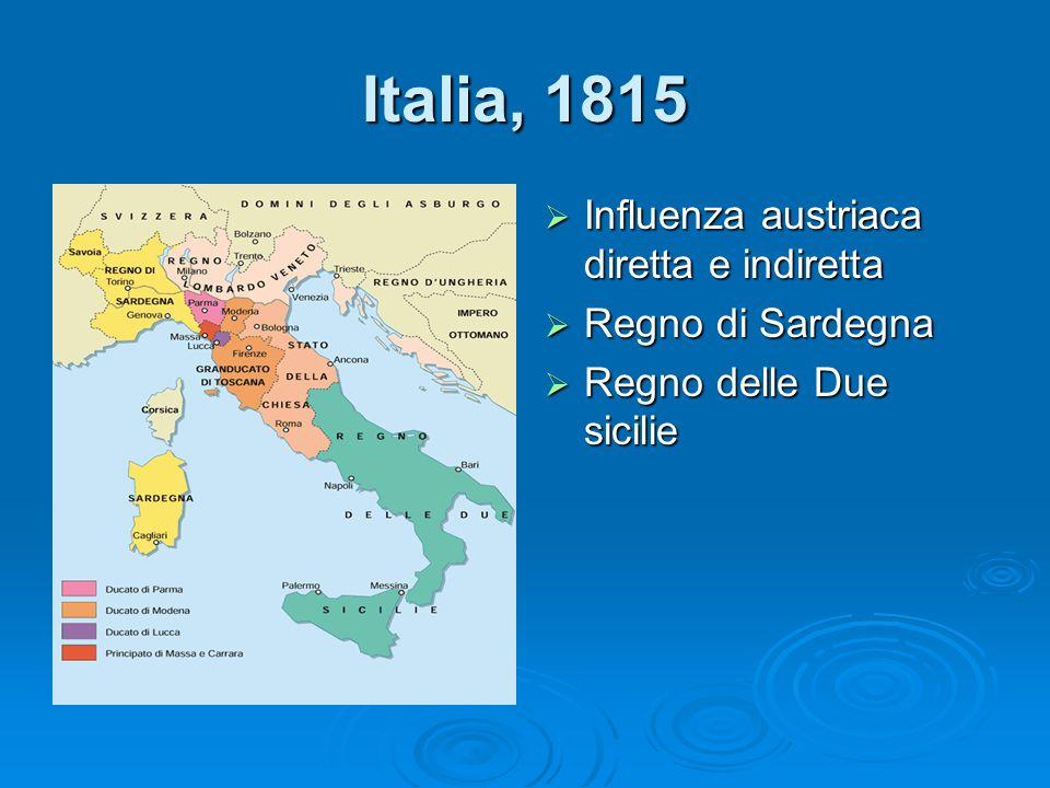 Italia, 1815 Influenza austriaca diretta e indiretta Regno di Sardegna