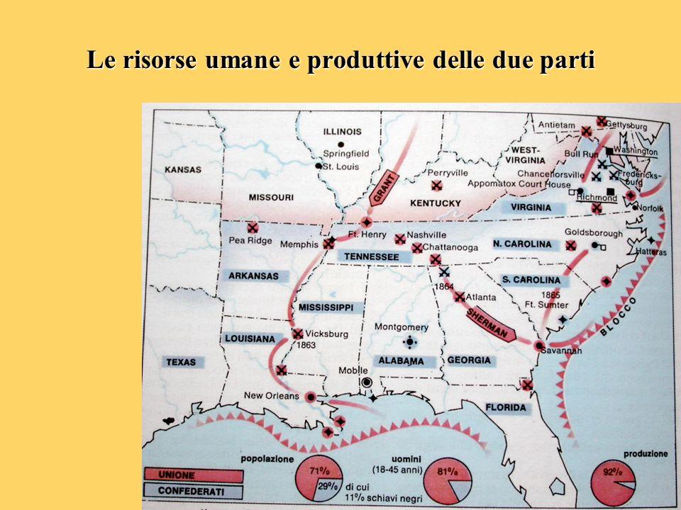 Le risorse umane e produttive delle due parti