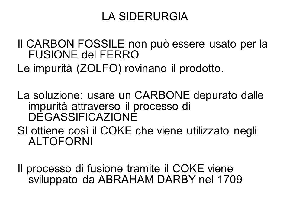 LA SIDERURGIA Il CARBON FOSSILE non può essere usato per la FUSIONE del FERRO. Le impurità (ZOLFO) rovinano il prodotto.