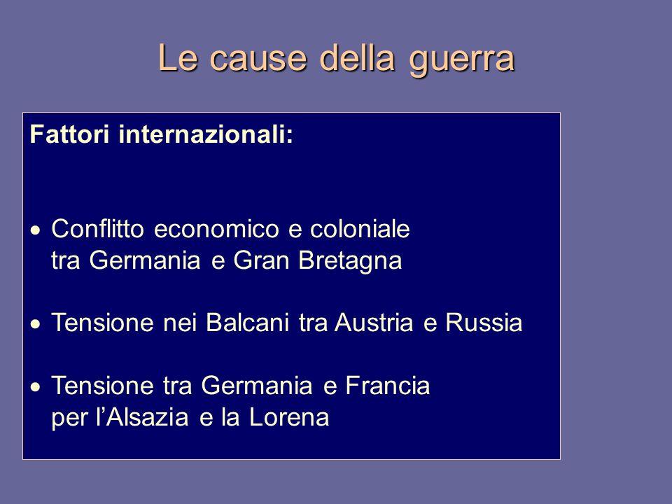 Le cause della guerra Fattori internazionali:
