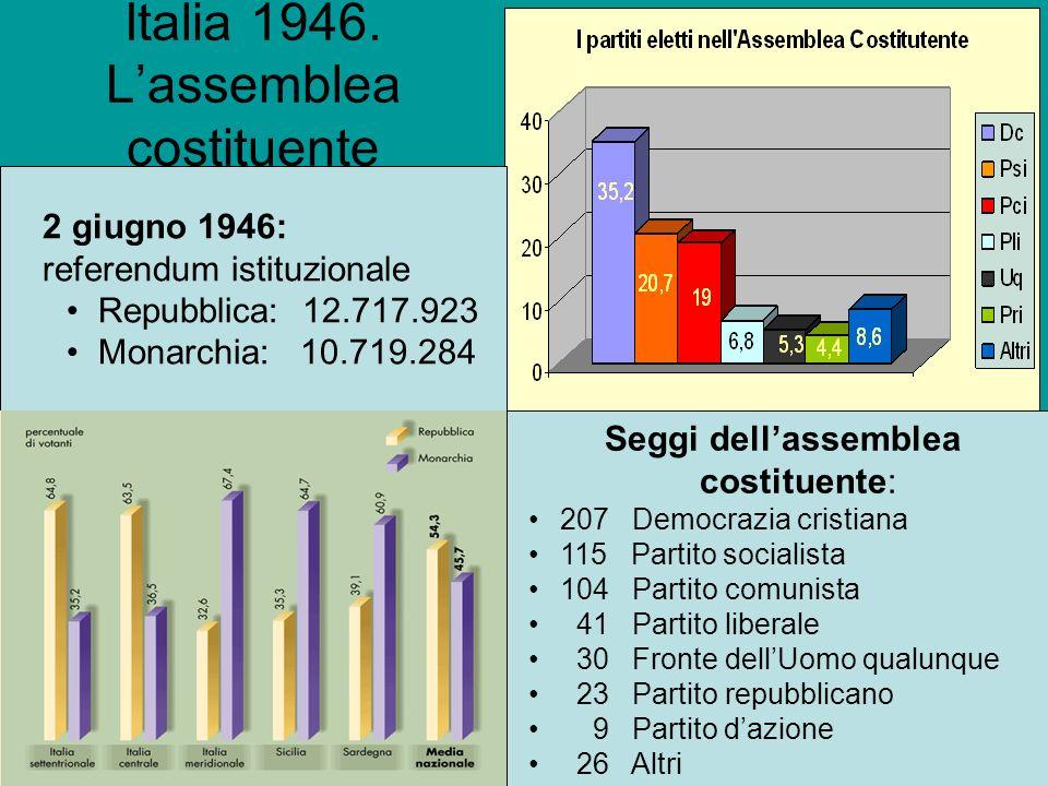 Italia 1946. L'assemblea costituente