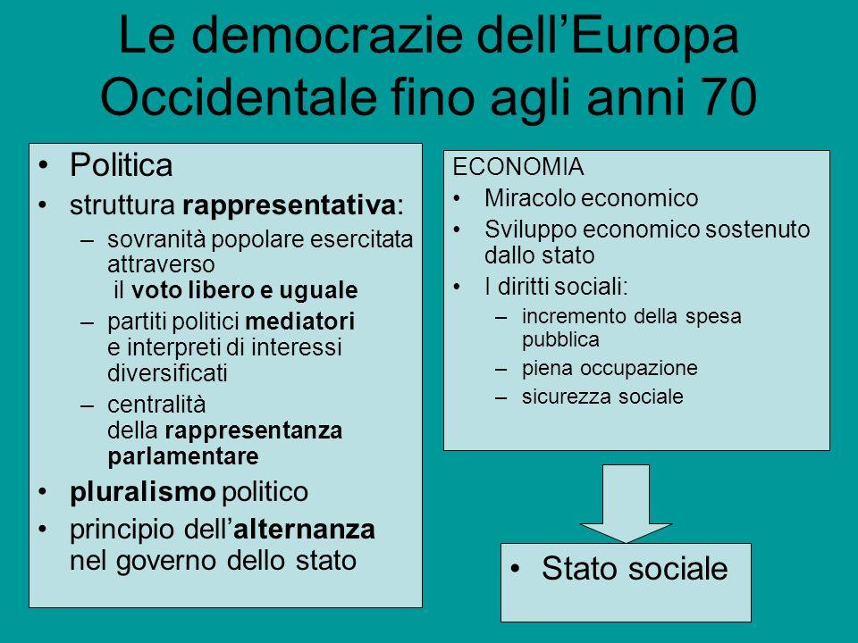 Le democrazie dell'Europa Occidentale fino agli anni 70