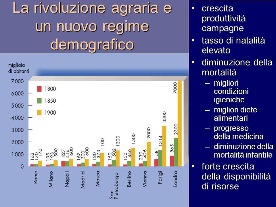 La rivoluzione agraria e un nuovo regime demografico