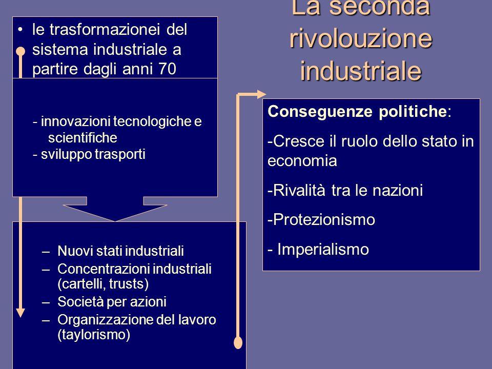 La seconda rivolouzione industriale