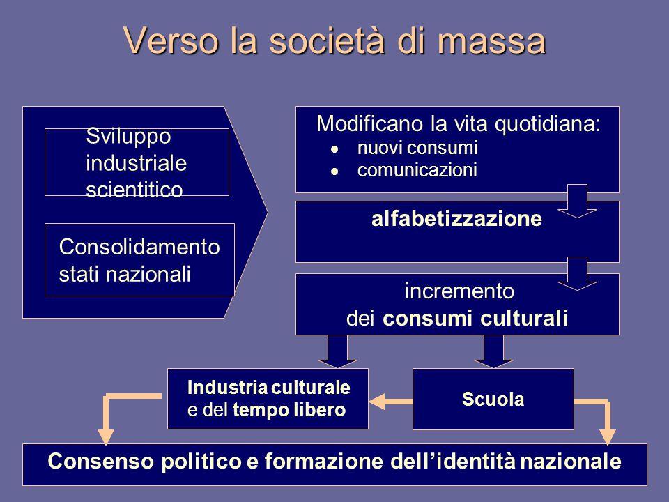 Verso la società di massa