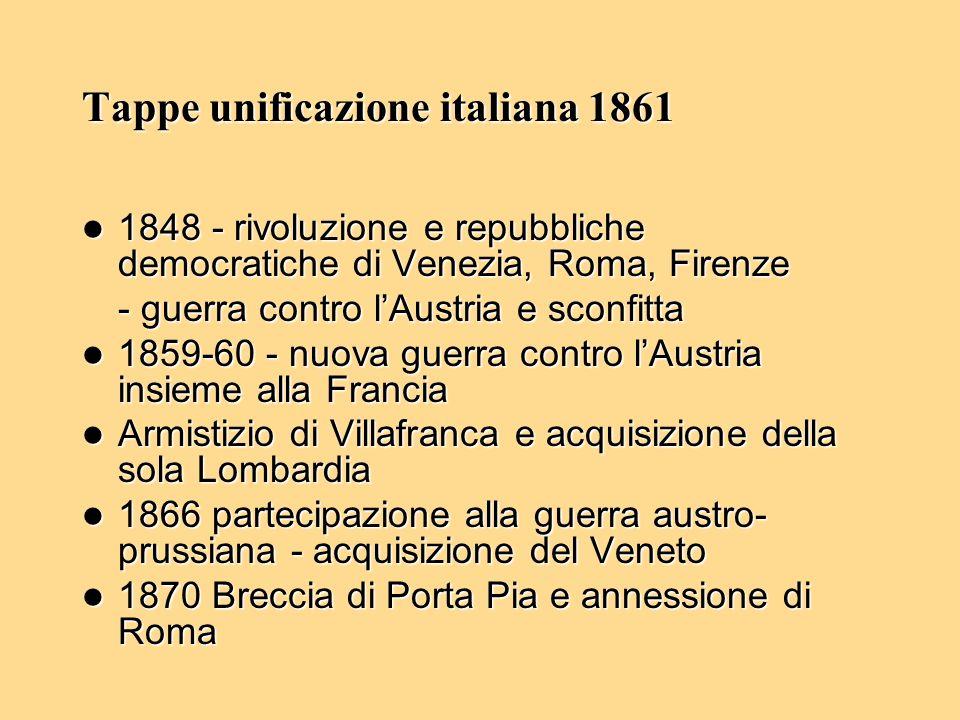 Tappe unificazione italiana 1861