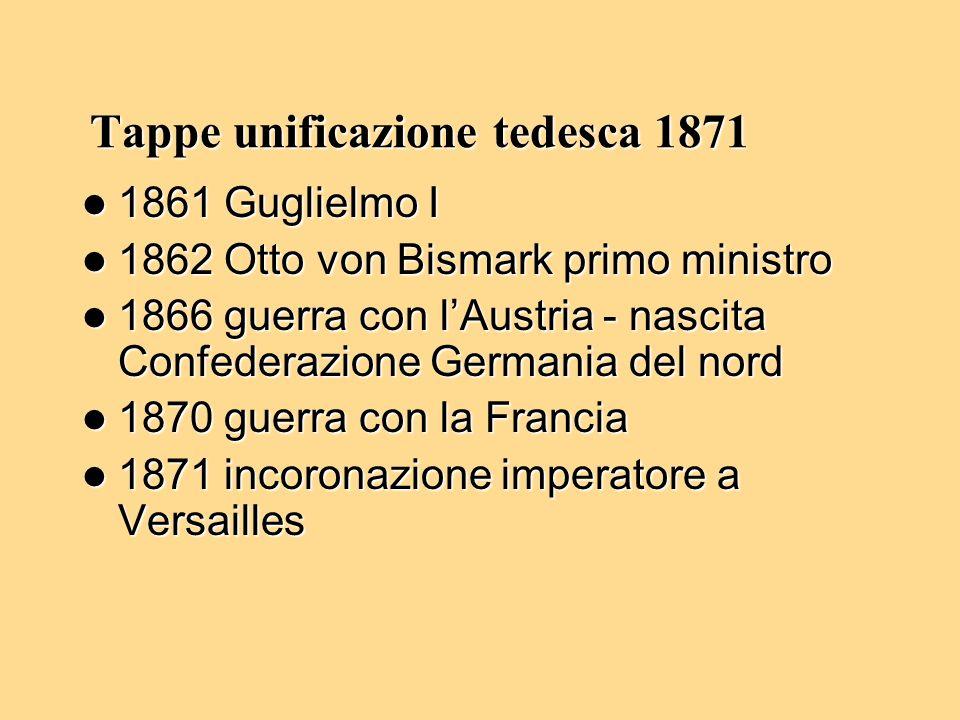 Tappe unificazione tedesca 1871