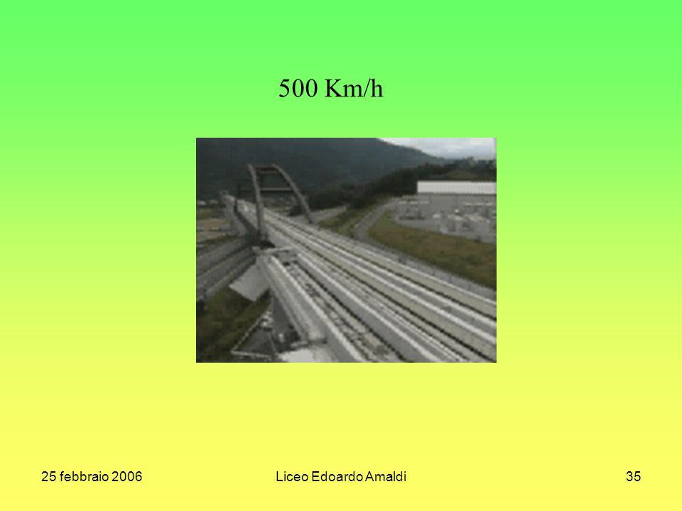 500 Km/h 25 febbraio 2006 Liceo Edoardo Amaldi