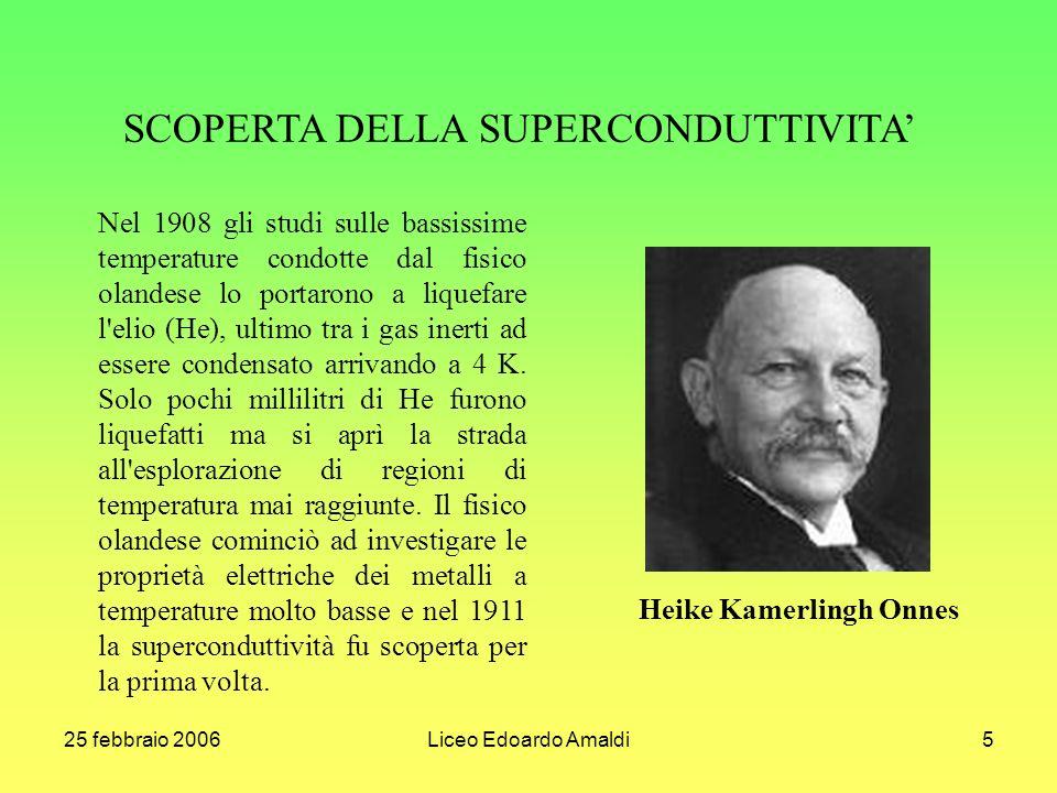 SCOPERTA DELLA SUPERCONDUTTIVITA'