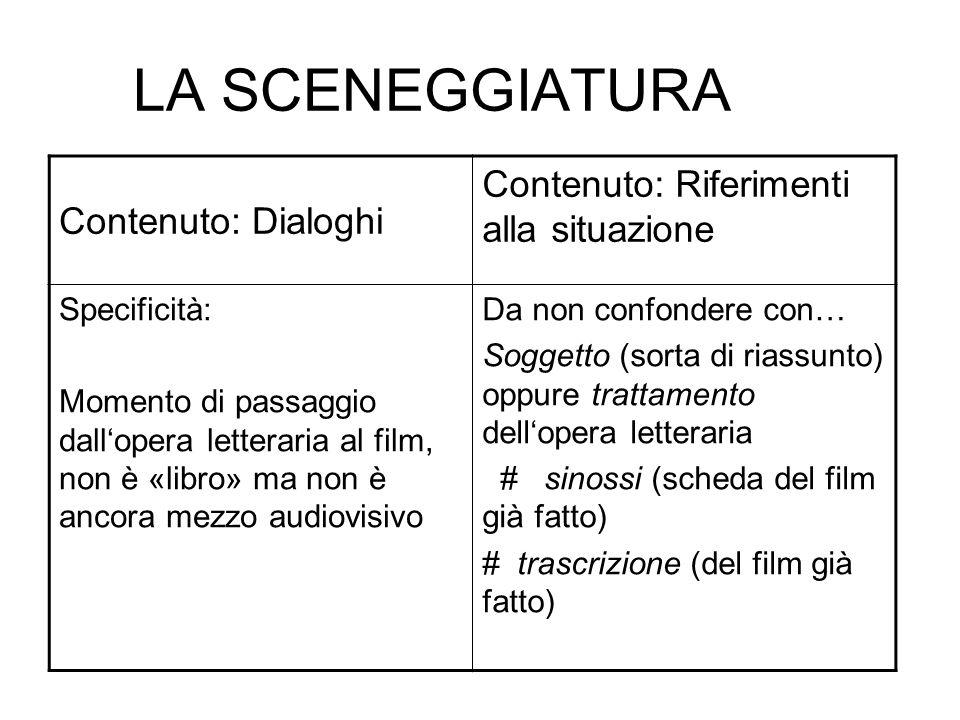 LA SCENEGGIATURA Contenuto: Dialoghi