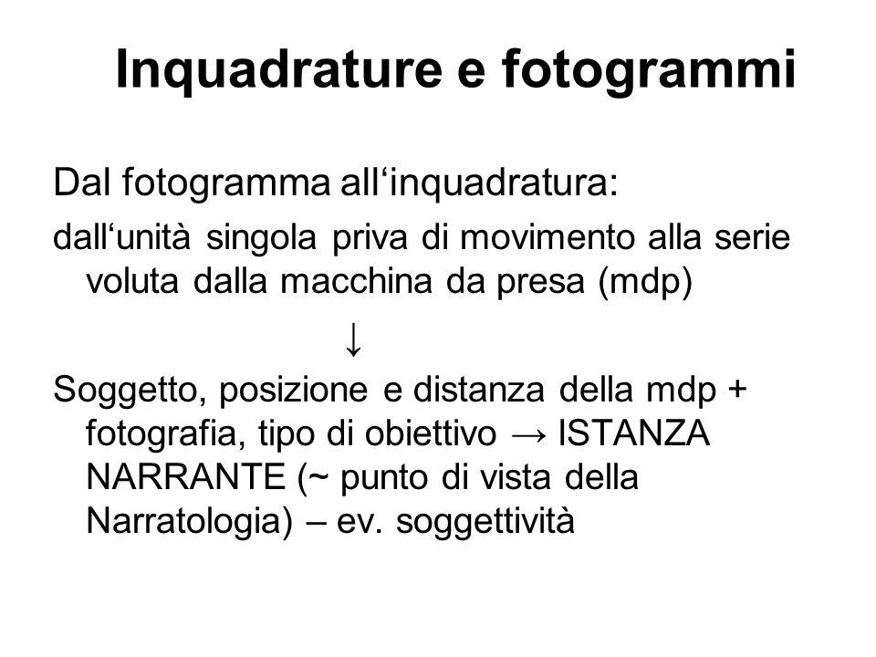 Inquadrature e fotogrammi