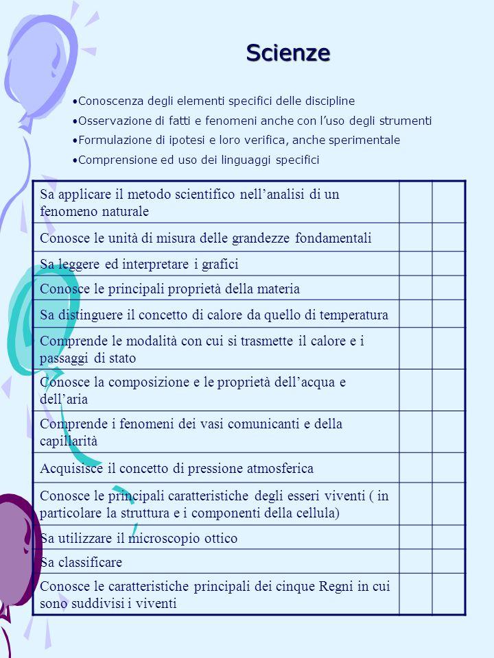 Scienze Conoscenza degli elementi specifici delle discipline. Osservazione di fatti e fenomeni anche con l'uso degli strumenti.