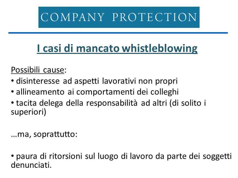 I casi di mancato whistleblowing