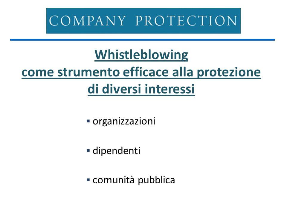 organizzazioni dipendenti comunità pubblica