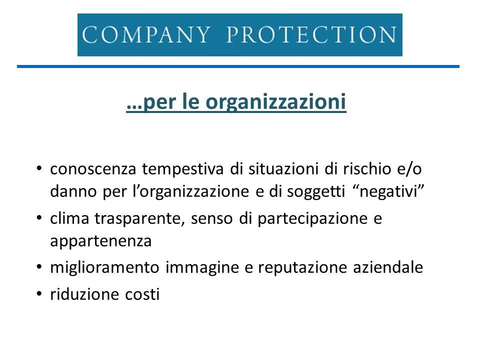 …per le organizzazioni