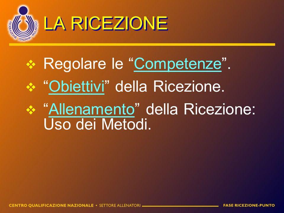 LA RICEZIONE Regolare le Competenze . Obiettivi della Ricezione.