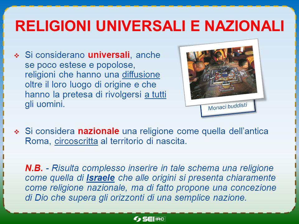 Religioni universali e nazionali