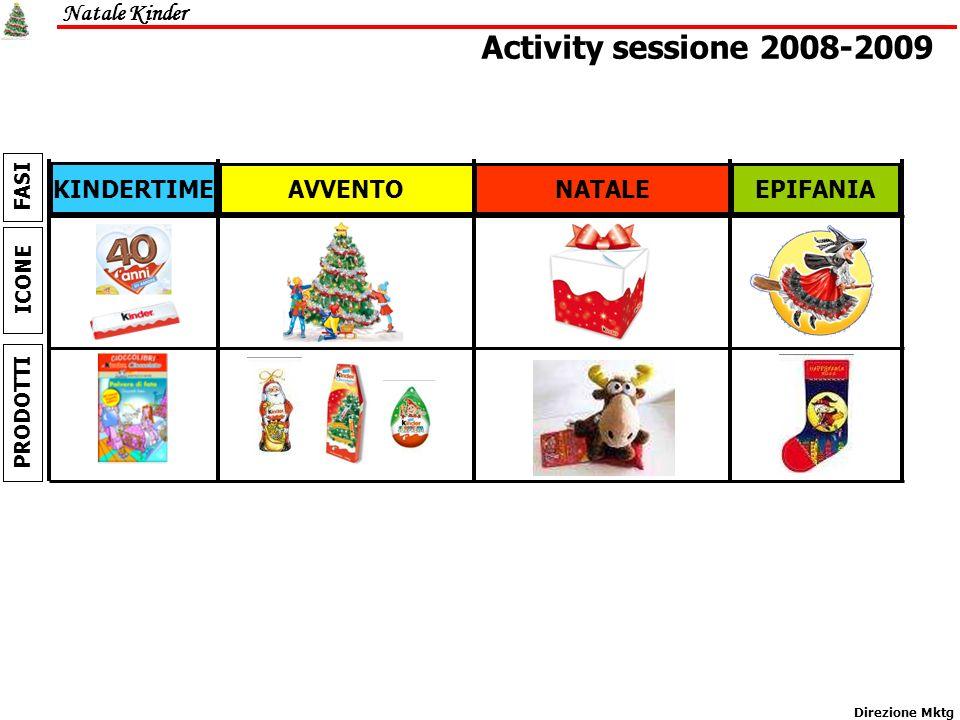Activity sessione 2008-2009 KINDERTIME AVVENTO NATALE EPIFANIA FASI