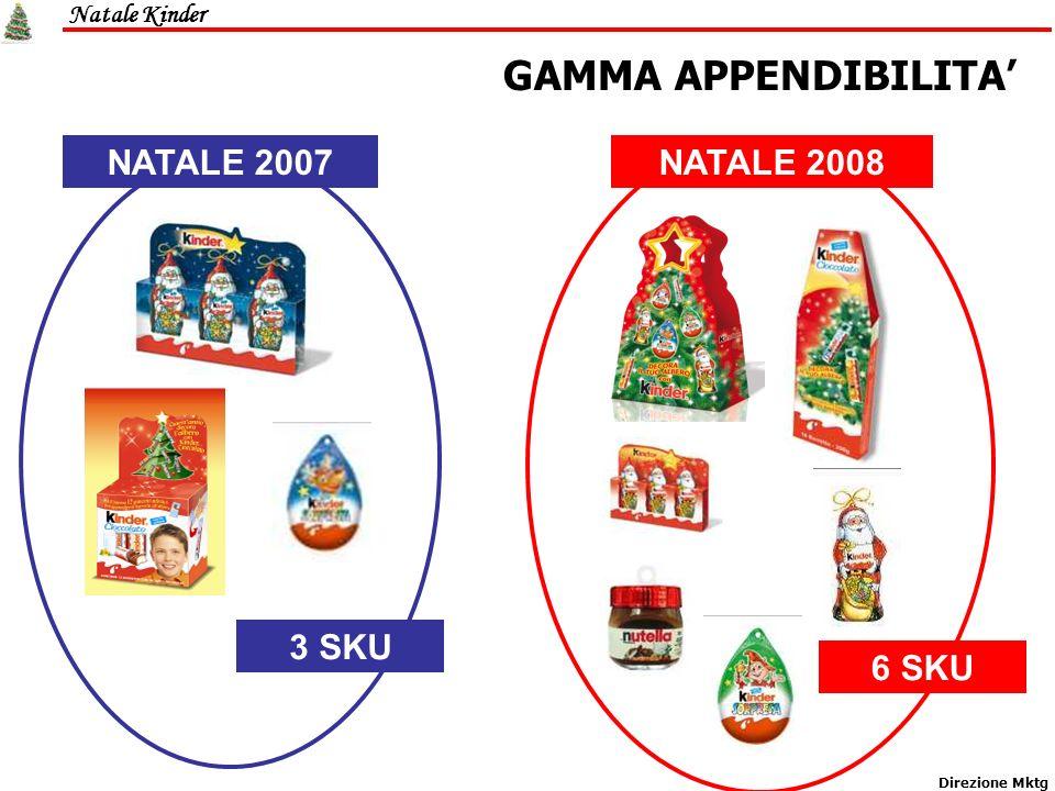 GAMMA APPENDIBILITA' NATALE 2007 NATALE 2008 3 SKU 6 SKU