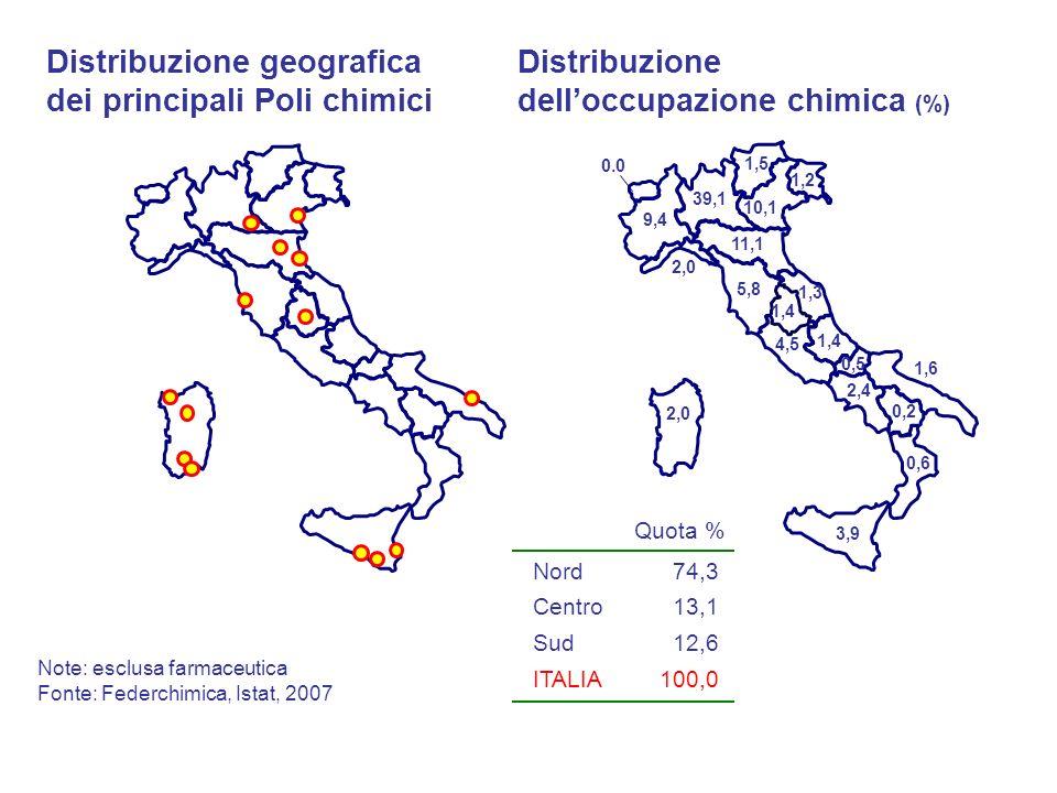 Distribuzione geografica dei principali Poli chimici