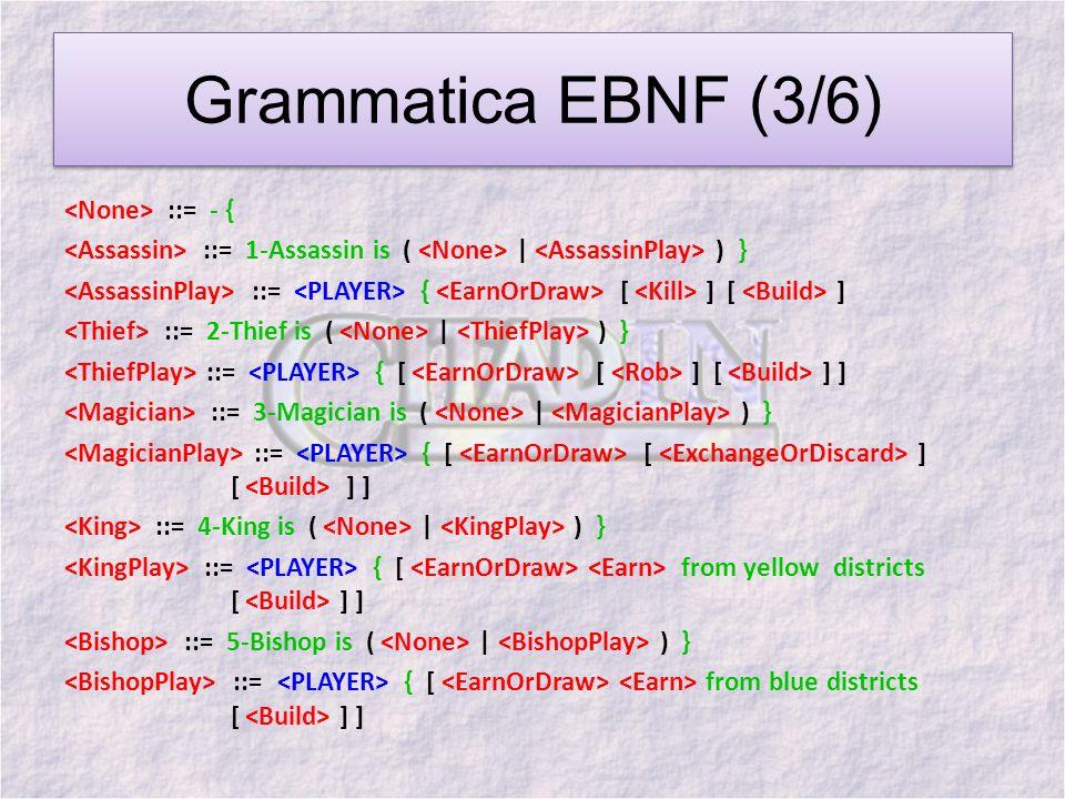 Grammatica EBNF (3/6)
