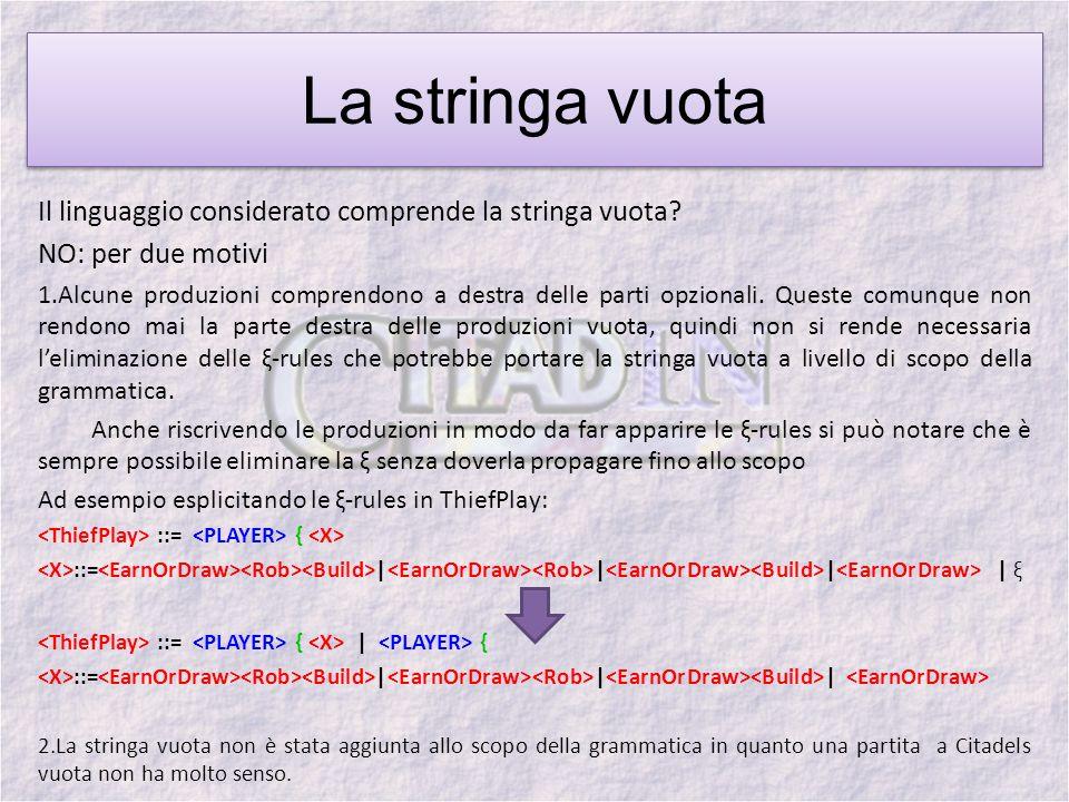 La stringa vuota Il linguaggio considerato comprende la stringa vuota