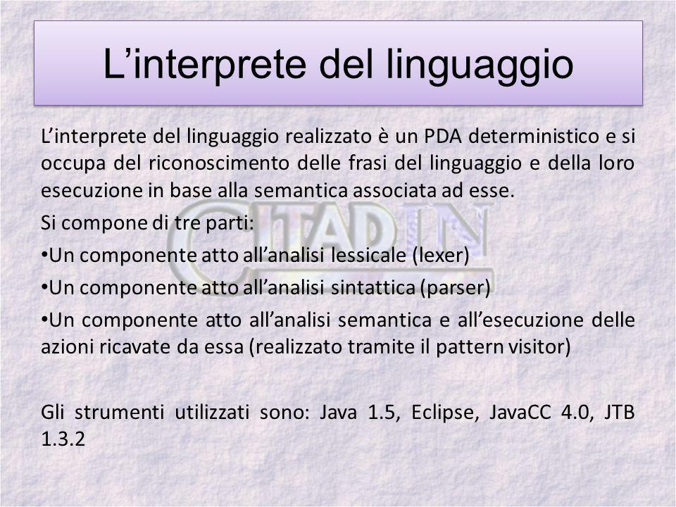 L'interprete del linguaggio
