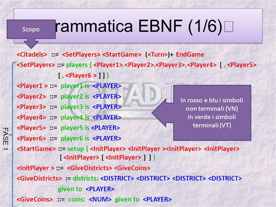 Grammatica EBNF (1/6) Scopo.