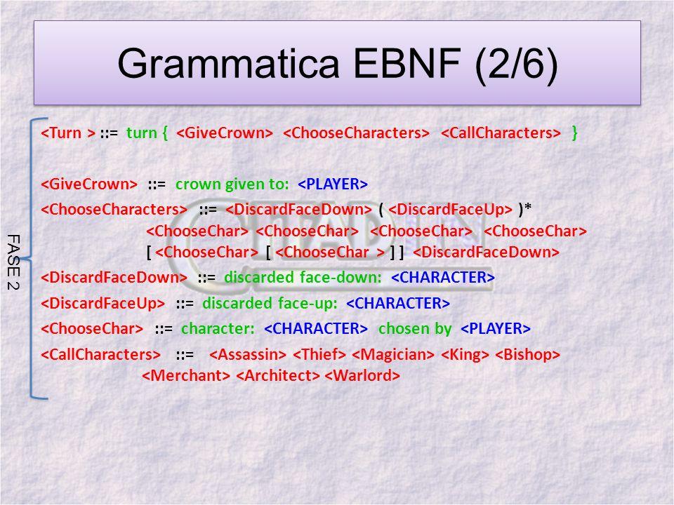 Grammatica EBNF (2/6)
