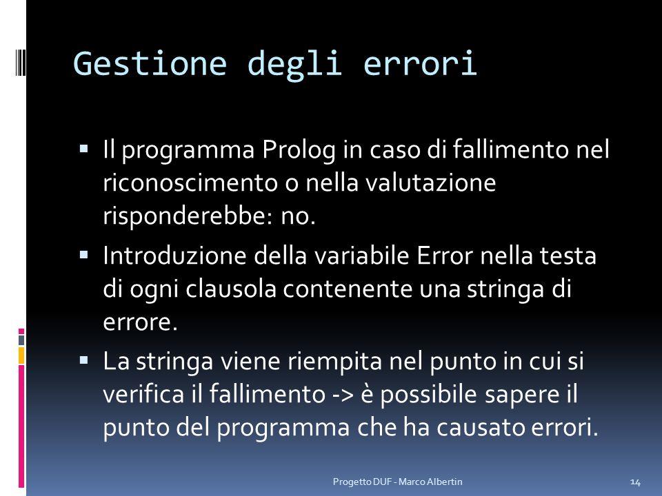 Gestione degli errori Il programma Prolog in caso di fallimento nel riconoscimento o nella valutazione risponderebbe: no.