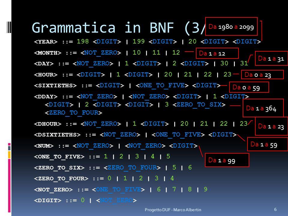 Grammatica in BNF (3/4) Da 1980 a 2099 Da 1 a 12 Da 1 a 31 Da 0 a 23