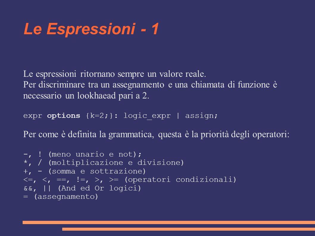 Le Espressioni - 1 Le espressioni ritornano sempre un valore reale.
