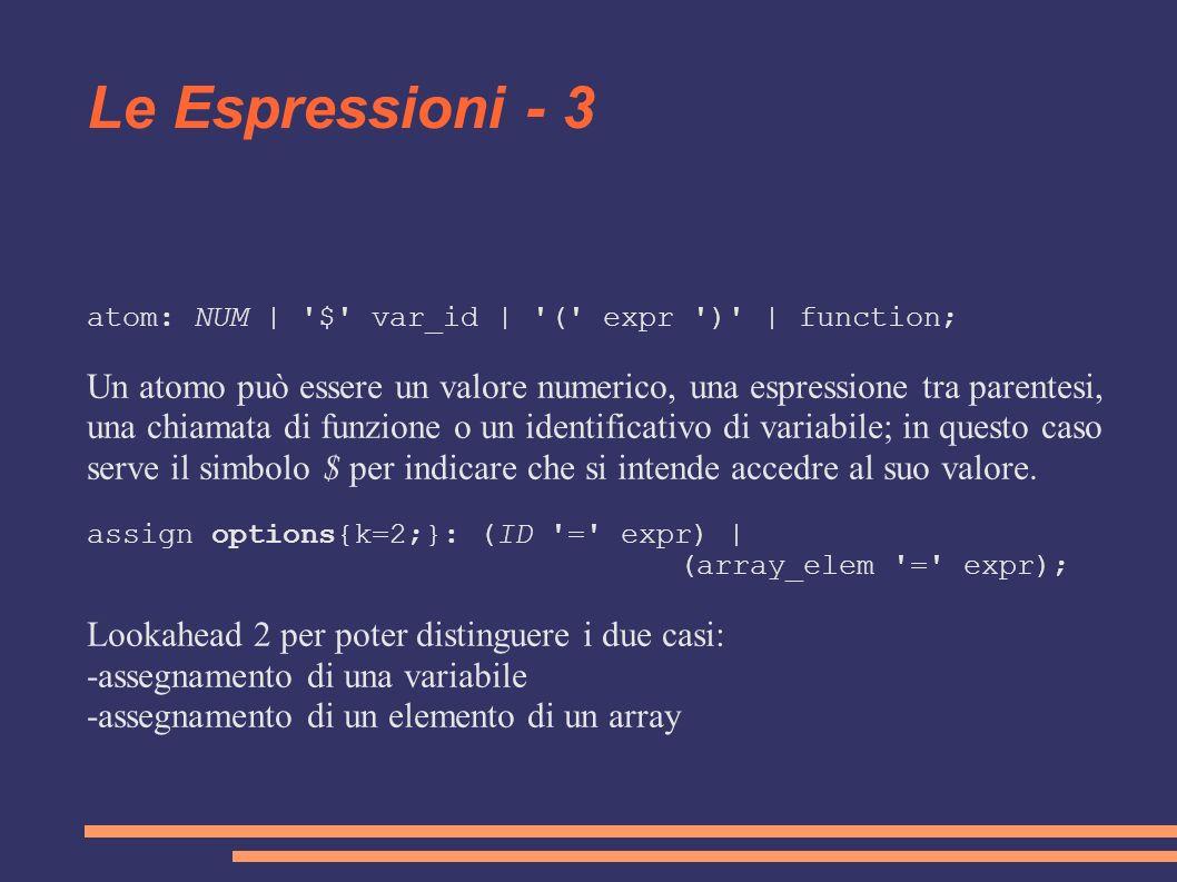 Le Espressioni - 3 atom: NUM | $ var_id | ( expr ) | function;